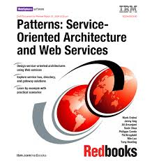 Landesk Service Desk Web Services by Ibm Patterns Service Oriented Architecture And Web Services