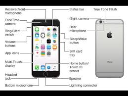 iPhone Manual PDF