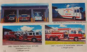 City Will Take Bids For 107-foot Ladder Truck For Fire And Rescue ... Fort Worth Fire Dept On Twitter Large Scrap Pile Burning Just Pierce Minuteman Trucks Inc Century Of Development For Aerial Ladders Eeering Breakdowns Force Search For New Fire Truck Apparatus Refurbishment Update Your Truck Sale Category Spmfaaorg Page 3 Best Used Sales Crs Quality Sensible Price 1994 Simonduplex Lti 75 Details 1996 H W Intertional Ladder Pumper Ethodbehindthemadness Ferra