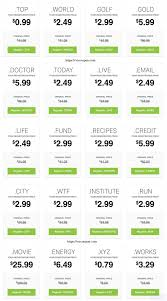Epik Coupon Codes On November 2019 - .COM Only $5.49 Calamo Namecheap Promo Code Upto 40 Off May 2017 My Tech Samsung Gear Iconx Coupon Code U Pull And Pay October Xyz Domain Coupon 90 Discount Fonts Com Hell Creek Suspension Noip Promo Cheap Protein Deals Uk 50 Off First Month Dicated Sver At Top Host Renewal November 2019 Digitalocean Launches 100 Sign Up Now Coupontree 16year 1mo Namecheap Easywp Coupon Codes Namecheap Archives Mom Blog From Home And On Com Net Org