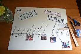 PBS Parents Back To School Childhood Timeline Project