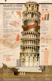 Tcc Sistema De Help Desk by 3437 Best Architectural Presentations Drawings Models Concepts