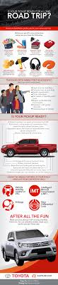 Is Your Pickup Ready For A Long Road Trip? New 2019 Chevy Silverado Pickup Planned For All Powertrain Types Why Vintage Ford Trucks Are The Hottest New Luxury Item 2018 Titan Fullsize Pickup Truck With V8 Engine Nissan Usa Its Time To Reconsider Buying A The Drive 5 Practical Pickups That Make More Sense Than Any Massive Modern 6 Things Think About When Your First Heavyduty Fuel Economy Consumer Reports Hshot Trucking Pros Cons Of Smalltruck Niche Classic Buyers Guide Torque Titans Most Powerful Pickups Ever Made Driving Techliner Bed Liner And Tailgate Protector For Trucks Weathertech