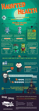 Haunted Health: Sleep Apnea Infographic 118 Best Sleep Apnea Testing Images On Pinterest Ha Ha Trucking Industry Faces Ruling For Drivers Blog Virtual Labs Ep5 Youtube Helping Truckers Stay Awake The Road Talking And Apnoea Should Californias Truck Undergo Mandatory Commercial Deserve Better Costs For Dot Cpap America Sleep Apnea In Trucking Big Rig Banter Ep 17 2018 Sleepy How May Impact Safety Mayo Clinic Us Nixes Sleep Apnea Test Plan Truckers Train Engineers Trucking Industry Archives Surgical Solutions