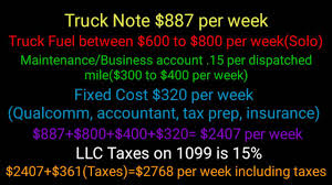 Prime Inc Trucking: Knowing Your Cost Of Operation. Let's Talk About ... Prime Inc Springfield Mo May Trucking Pay Scale Driver Introduces New Service Vehicles Into Fleet National Safety Month Summer Driving Tips From Drive On Twitter Hi Guys It Was 1999 When I The Road Skin Trailer For American Truck Simulator Youtube Pays Forward This Holiday Season Truck Honors Vets With Fast Track Jobs For Flatbed Strong Amazon Reshaping Final Mile And Beyond Todays Truckingtodays