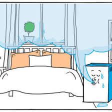 luftentfeuchter für das schlafzimmer modelle infos tipps