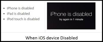 Fixed] iPhone is disabled after then how to enable iPad iPod