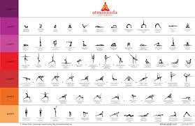 The Atmananda Sequence Yogi Abroad Source