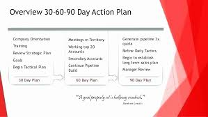 First 90 Days Plan Template Elegant 30 60 Day Powerpoint Free Unique