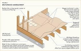 apa builder tips proper handling and installation of apa plywood