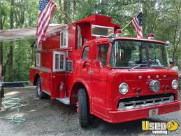 The Images Collection Of Before Custom Trucks For Sale New U ... Used Fire Trucks Apparatus For Sale Jons Mid America Emergency Rescue Chief Vehicles Ford F550 Brush Truck Pinterest Trucks And Brush Mercedesbenz 1113 Fire Year 1978 Price 15423 For 18889966277 Southeast Mini Rcues Pumpers Category Spmfaaorg Howo Firetruck 6wheel Fighting Engine 42 Truck 6000l 2002 Pierce Dash 100 Tiller Details Craigslist Quick Attacklight Rescueheiman Scania 113h320 1990 22077 Sale