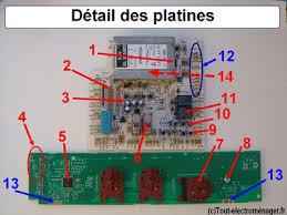 tout electromenager fr pièces détachées module electronique