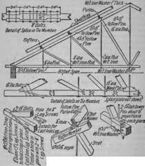 how to design a roof solidaria garden