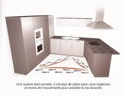 schema cuisine schema cuisine fonctionnelle chabert duval les équipements