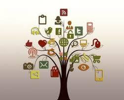 les réseaux sociaux professionnels menace ou opportunité pour