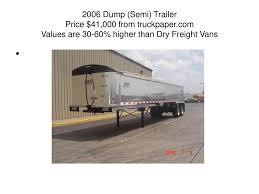 TRAILER TRASH More Than You Ever Wanted To Know About Trailers ... 18 Wheel Truck Paper Templates Trailermfx Dioramasmodelsrcs Volvo 670 New Truckpaper At 2018 Vehicles For On Twitter Its Truckertuesday This 2014 Peterbilt Tandem Dump Sale Html Images Of Home Design Page Rays Sales Kenworth Tsmdesignco Ak Trailer Aledo Texax Used And Jordan Trucks Inc Tsi Ttc Tipper Trailers The Company Taco Update La Taco