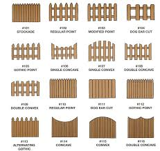 Decorative Garden Fence Panels Gates by Best 25 Fencing Types Ideas On Pinterest Types Of Fences Yard