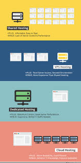 Top Tier Web Hosting List | A Listly List Top 10 Best Website Hosting Insights February 2018 Web Ecommerce Builders 2017 Youtube Hosting Choose The Provider Auskcom Web Companies 2016 Cheap Host Companies Uk Ten Hosts Free Providers Important Factors Of A Hostingfactscom And Hostings In Review Now Services 2012 Infographic Inspired Magazine Where 2 Hosttop India Where2