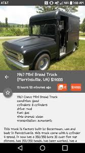 100 Craigslist Brownsville Cars And Trucks Martinsville Va Wwwsalvuccissdcom