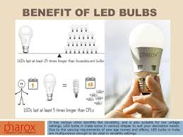 if you are looking for cost effective and eco friendly lighting