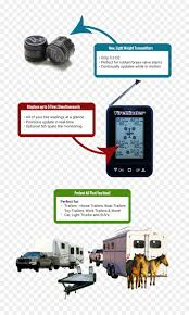 Car Tire-pressure Monitoring System Tire-pressure Gauge Vehicle ... Contipssurecheck A New Tire Pssure Monitoring System From Custom Tting Truck Accsories Tc215 Heavy Duty Tyrepal Limited Ave Wireless Tpms For Trailer Bus Passenger Vehicle Alarm Bus Tyre 6x Tyre Pssure Caravan Rv Sensor Lcd 4wd Car With 6 Pcs External Sensors Skf On Twitter Will Help Truck Tyredog Wheel Raa Amazoncom Tyredog Monitor For 6810 Best 4 Wheel Car Or Tpms Tire Pssure Monitoring System