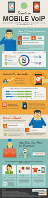 Trends In Mobile VoIP #infographic #Infografía | Up Telecom ... Connecting The World Voip Lking You To Httpwww Yealink Voip Phone And Compatible Headsets Get Online Netphone Melbourne Vic 612 Buy Did Number Website Template 11431 Flexiload Bkash 100 Cli Cheap Bd White Route Good Rates Quoting Software For Companies Socket Two People Talking Over Internet Video Chat With Web Small Business Starter Plan 1x Number Fbi Reportedly Launches Surveillance Unit Targeting Online Sending Receiving Faxes 8x8 Youtube Jual Yeastar S50 Ip Pbx Toko Perangkat Dan