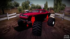2009 Dodge Challenger SRT8 Monster Truck для GTA San Andreas 2017 Ram 1500 Srt Hellcat Top Speed Grand Cherokee Srt8 Euro Truck Simulator 2 Mods Dodge Charger 2018 Chrysler 300 Srt8 Redesign And Price Concept Car 2019 Jeep Grand Cherokee V11 For 11 Modern Muscle Cars Trucks Under 20k Ram Srt10 Wikipedia Durango Takes On Ford F150 Raptor Challenger By The Numbers 19982012 59 Motor Trend Pin By Blind Man Cars Id Love To Have Pinterest