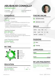 Teaching Assistant Resume Example And Guide For 2019 Pin By Free Printable Calendar On Sample Resume Preschool Teacher Assistant Rumes Caknekaptbandco Teacher Assistant Objective Templates At With No Experience Achance2talkcom Teaching Cv 94295 Teachers Luxury New 13 For Example Examples Template For Position Aide Samples Velvet Jobs 15 Teaching Resume Description Sales Invoice The History Of Realty Executives Mi Invoice And