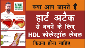 hdl cholesterol range normal hdl cholesterol levels hdl cholesterol range what is hdl