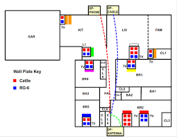 How To Make A Floor Plan On The Computer by Structured Wiring Retro Documentation