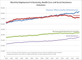 Ky Revenue Cabinet Forms by Kentucky Health News July 2015
