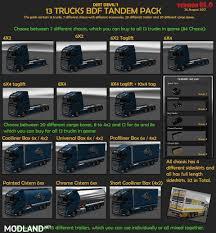 BDF Tandem Truck Pack V85.5 (1.28) Mod For ETS 2 Pin By Gary Harras On Tandems And End Dumps Pinterest Dump 1956 Custom Tonka Tandem Axle Truck Lowboy Trailer 18342291 1969 Gmc 6500 Tandem Grain Item A3806 Sold A De Em Bdf Tandem Truck Pack V220 Euro Truck Simulator 2 Mods Tandems In Traffic V21 Ets2 Mods Simulator Vehicle Pictograms 3 Stock Vector 613124591 Shutterstock Sliding 1963 W5000 W5500 Bw5500 Lw5500 Axle Trucks Tractors European 1 Eastern Plant Hire Ekeri Trailers Addon By Kast V11 131x Trailer Mod
