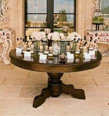 Ka Mil Yin Perfume Parties