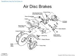 Semi Truck Air Brake Line | Www.topsimages.com Greatest Truck Air Brake Diagram Qs65 Documentaries For Change Fr10 To421 For Toyota Heavy Duty Truckffbfc100da11 Inspecting Brakes Dmt120 Systems Palomar College Diesel Technology Dump Check Youtube 1957 Servicing Chevrolet Sm 23 Driving Essentials How Work To Perform An Test Refightertoolbox Wabco Air Brake Parts Solenoid Valve Vit Or Oem China System Manual Sample User Compressor Mercedes W212 A2123200401 1529546063 V 1 Bendix 3 Antihrapme