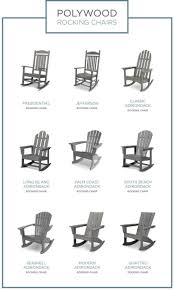 The Complete Guide To Buying A Rocking Chair | POLYWOOD Blog 63 Wonderful Gallery Ipirations Of 3 Piece Rocker Patio Set Polywood Rocking Chairs Perfect Inspiration About Chair Design K147fblwl In By Furnishings Batesville Ar Black Outdoor Wood Rockers Child Size The Complete Guide To Buying A Polywood Blog Jefferson Woven Outsunny Wooden Party For Sale Pwrockerset3 Recycled Plastic By Company Official Store
