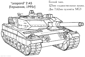 Tank Coloring Pages Free War Military 3