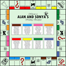 Monopoly Game Layout Printable Monopoly Money Template Fiddler On Tour