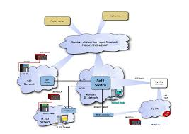 Opale Systems | Teraquant Business Voip Diagram Snap 6 Youtube Ats And Patton Restore Public Voice Network Following Emilia Voip For A Small Business Pbx Communications The Ulities Energy Sector Encrypted Calls Pryvate Now Hrtbeat Of Sver Mohammad Ashraf Patel Blog Over Internet Protocol Services In Dc Md Va An Overview An Inapp Solution Using Twilio Caffeine Amount Data Bandwidth Need Candor Infosolution Rfcnet Inc Broadband Wifi Offices Hotels Multiplex Ltd