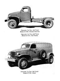 1945 - 1946 Chevrolet Trucks 1-1/2 Ton 4 X 4 (1943 - 1945 Military ... 8th Day Cycles 1945 Ford Dually 1946 Chevy One Ton Trucks Pinterest Classic Dually Used Chevrolet Truck Hub Caps For Sale Page 3 10 Vintage Pickups Under 12000 The Drive 1940 53 Led Tail Light Assembly Stainless Right Ebay Chevy Truck Sale Youtube Dump T1051 Louisville 2016 Used 1998 Chevrolet 3500hd For Sale Pickup Street Rod Custom_cab Flickr Autolirate Running Boards Rat Rods Pin By Paul Hamm On Fleetline Wikipedia