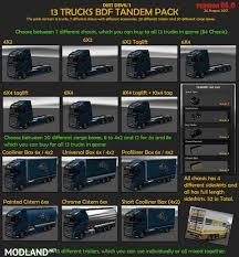 BDF Tandem Truck Pack V85.2 (1.28) Mod For ETS 2