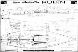 iwema enterprise the power of rc sailing plans triana from robbe