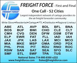 San Francisco Bay Area Freight Companies - SFO - OAK - SJC - Quick ... The Knightswift Transportation Mger Biggest In Us Trucking All The Startups And Companies Working On Selfdriving Cars Wired Iraq Move One Inc San Francisco Bay Area Freight Sfo Oak Sjc Quick Largest Bizfluent Frailty Dialysis Iniation Mortality Endstage Renal Ltl Industry North America 2017 Cadian Shipper Top 50 Vermont Brokering Company Bellavance Houston 18 Wheeler Accident Lawyer Settlement Texas Old Dominion Line Nasdaq Odfl Unveils Renovated Cporate Start Truck 2018 Using Business Of Credit For My