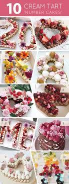 Recette De Number Cake Pour Les Anniversaires