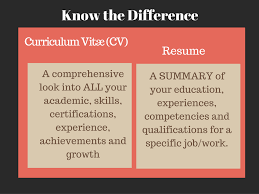 CV And Resume Resume Vs Curriculum Vitae Cv Whats The Difference Definitions When To Use Which Between A Cv And And Exactly Zipjob Authorstream 1213 Cv Resume Difference Cazuelasphillycom What Is Infographic Examples Between A An Art Teachers Guide The Ppt Freelance Jobs In