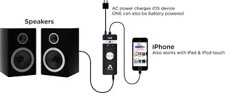 How do i hook up my iphone to my car speakers