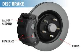 Complete Guide To Disc Brakes And Drum Brakes - Les Schwab Brake Drum Rear Iap Dura Bd80012 Ctckbrakedrumshdware Fuwa Truck Suppliers And Outdoor Stove Made From Old Brake Drums Lh Left Rh Right Pair Set For Ford E240 E350 F250 Potbelly Heater 13 Steps With Pictures Amazoncom Acdelco 18b607a Advantage Automotive 1942 Chevrolet 15 2 Ton Truck Rear Drum Wanted Car Conmet Consolidated Metco Trucast Drums Nos 10030774 Hdware Excursion Sale Shed Pot Belly Wood Get The Best In