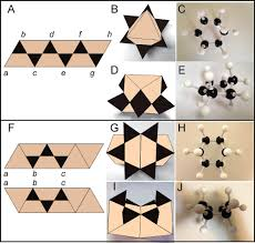 Chair Cyclohexane Point Group by Self Assembly Of Mesoscale Isomers The Role Of Pathways And