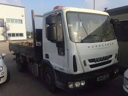 Iveco Eurocargo Tipper Truck- Year 2009 | In Newcastle, Tyne And ... 2009 Tesa Trucks Transportation Equipment Sales Peterbilt 388 65700 Trs Truck Shop Kenworth Tractor For Sale Then And Now 1997 2004 2012 Ford F150 Of The Year Zeus Actros Voted Teambhp The Bestselling Pickupford Fseries Led Adventure Dump N Trailer Magazine E450 Super Duty Tpi Intertional Prostar Premium Tandem Axle Sleeper Cab 2010 Fseries News Information Chevrolet 43 V6 New Trans 3 Warranty Murfreesboro