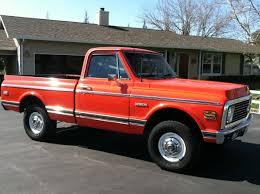 Hemmings Find Of The Day – 1972 Chevrolet Cheyenne P | Hemmings ...