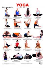 Educational Charts Series Yoga Chart 2